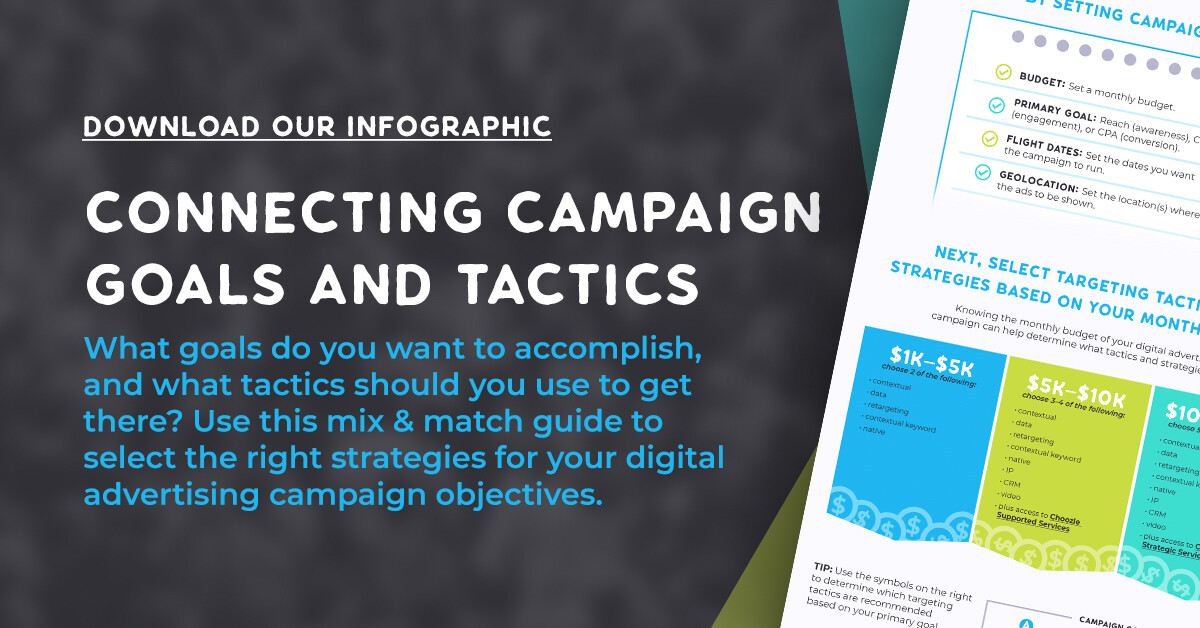 Connecting Campaign Goals And Tactics Infographic